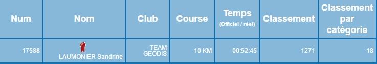 10-km-tours