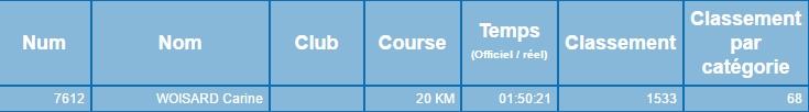 20-km-de-tours